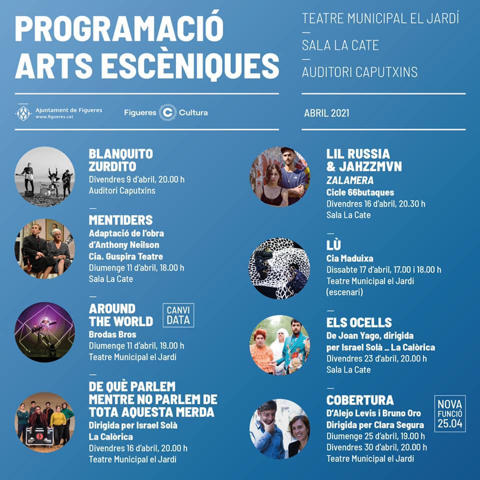 Arts Escèniques a Figueres